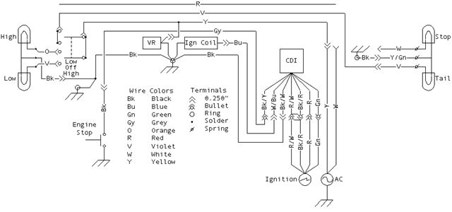 ktm 300 wiring diagram faq which ignition do i have page 2 gasgas riders ktm 400 wiring diagram #6